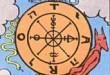 X - Het Rad van Fortuin